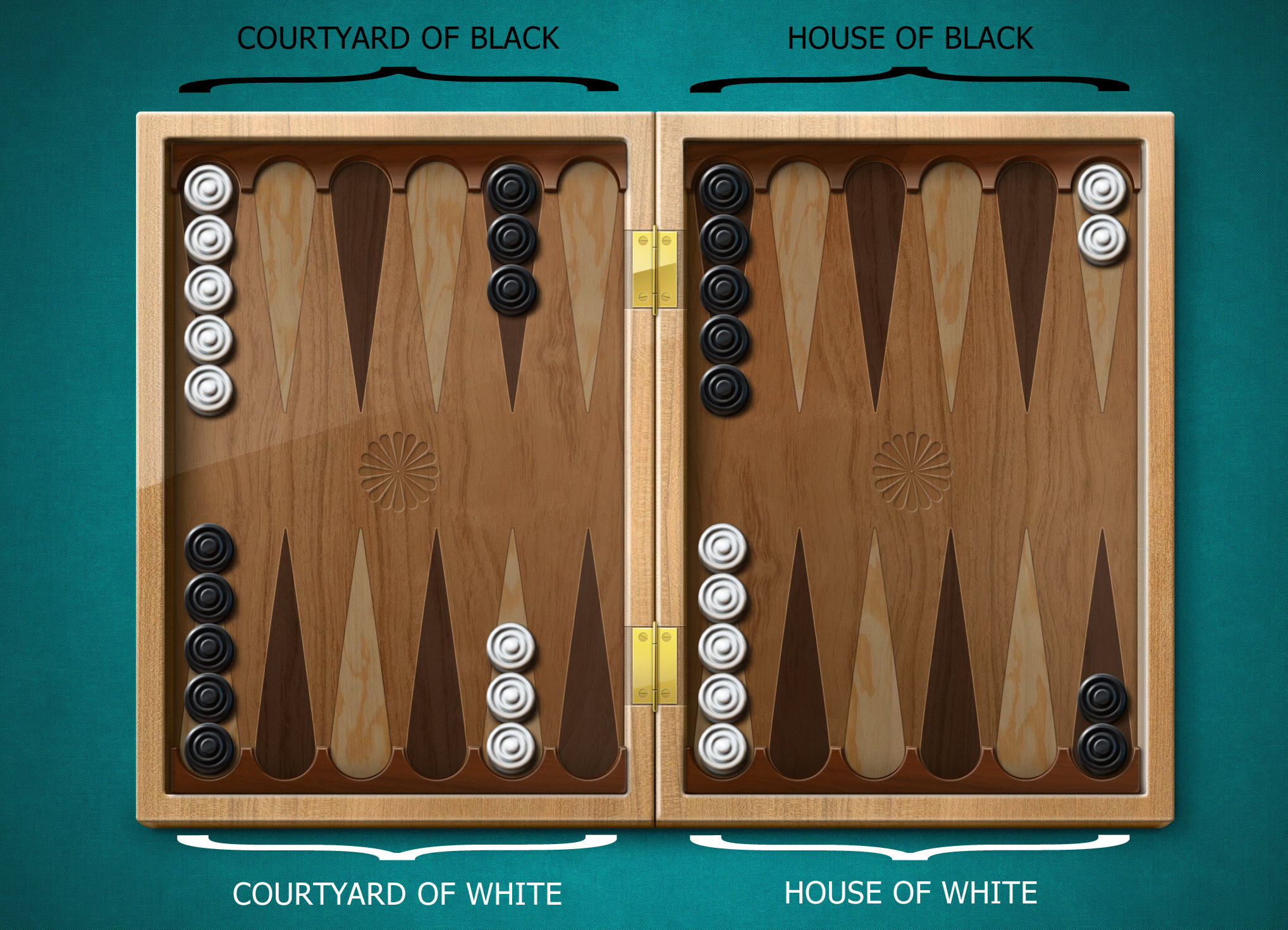 Board of backgammon with checkers in the starting position